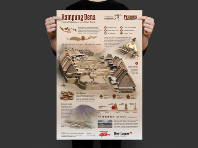 Infographic of Bena Village