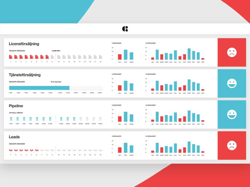 Cirrus 2 Display example 5 progressbar stats infographics info design leads presentation design ux ui crm