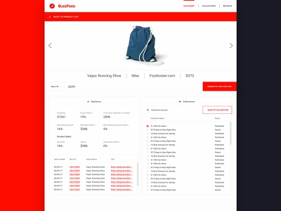 Buzzfeed Affiliate Commerce Solution infographics dashboard products ad ecommerce ui ux stats buzzfeed