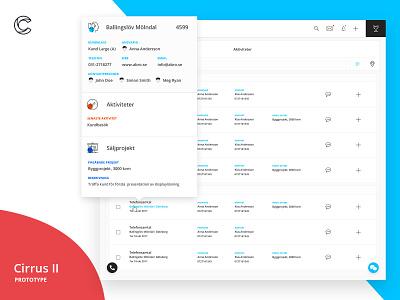 Cirrus 2 Prototype crm activities graph stats listing blue app infographics design dashboard ui ux