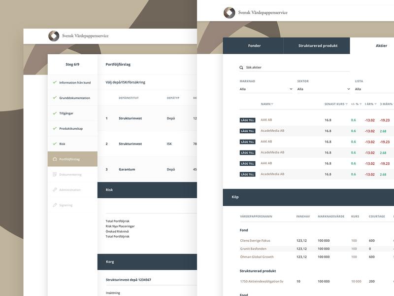 Financial Advisory System. infographics design dashboard ui ux finance
