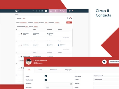 Cirrus 2 Contacts awards contact ux ui system stats products list infographics design dashboard crm api admin