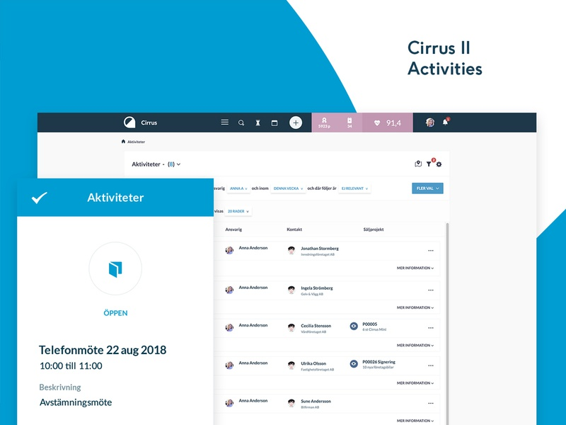 Cirrus 2 Activities app blue activities awards contact ux ui system stats products list infographics design dashboard crm api admin