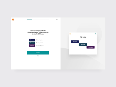 Talebook.io – Onboarding first screen walkthroughs walkthrough guided tour research project step by step onboarding screens ux ui onboarding ui talebook onboarding