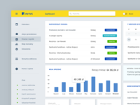 Aviva Dashboard Material Design