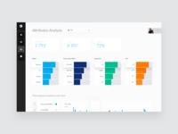 Square – Attributes Analysis
