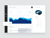 Square – Demand Coverage Analysis