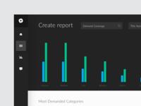 Square – Create report