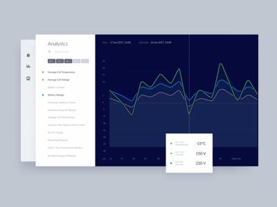 Bus Monitor – Analysis