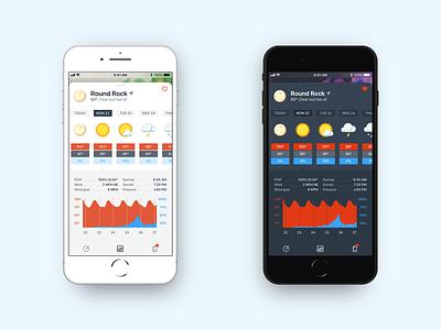 Weather App weatherapp uxdesign uidesign