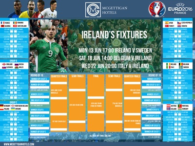 Euro 2016 Wallchart  ireland football euro 2016