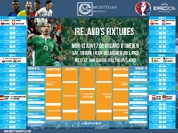 Euro 2016 Wallchart
