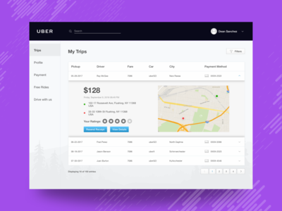 Uber Customer Dashboard Concept cab customer ux ui ride redesign panel dashboard uber