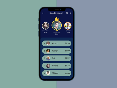 Daily UI:19- Leaderboard ui dailyui