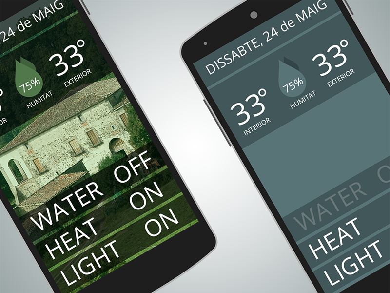 Web remote heating control and temperature by DPAM23 | Dribbble