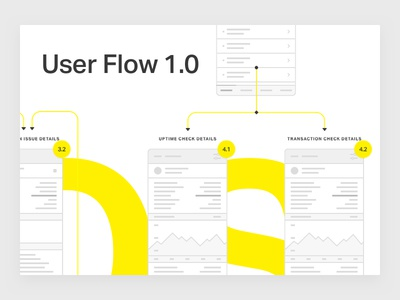User flow user flow ux ui