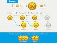 Bonus Plus