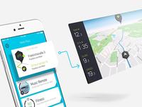 COBI – Quick route planning