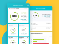Cost Center App