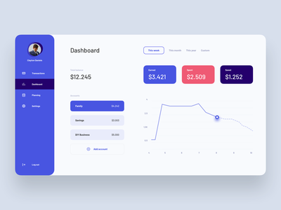 Spend Analytics webdesign earnings savings accounts dashboard ui blue expenses spendings cash flow dashboard design dailyui white app web flat clean ux ui
