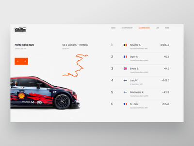 Rally Leaderboard car minimalistic minimal dashboard sport racing list hall of fame leaderboard wrc rallycross rally dailyui 019 dailyui light white web clean ux ui