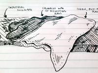 Soilscape