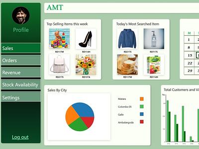 Admin dashboard design for a supermarket design ux ui