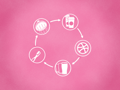Daily Routine daily routine routine icon dribbble coffee beer cycle minimal