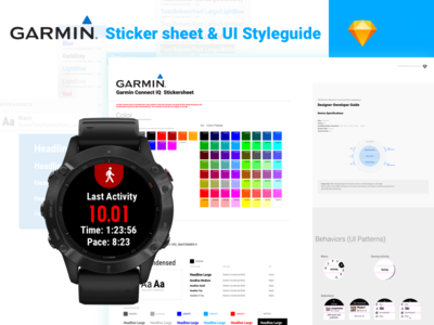 Garmin Watch Sticker Sheet
