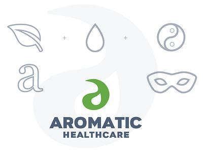 Aromatic Healthcare