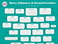 Rory Gilmore & Dean Forester Flowchart