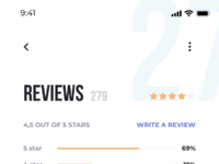 Reviews 2x