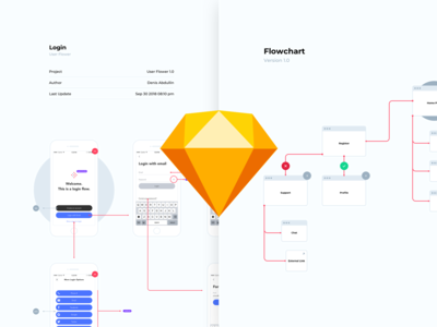 User Flow in Sketch with User Flower