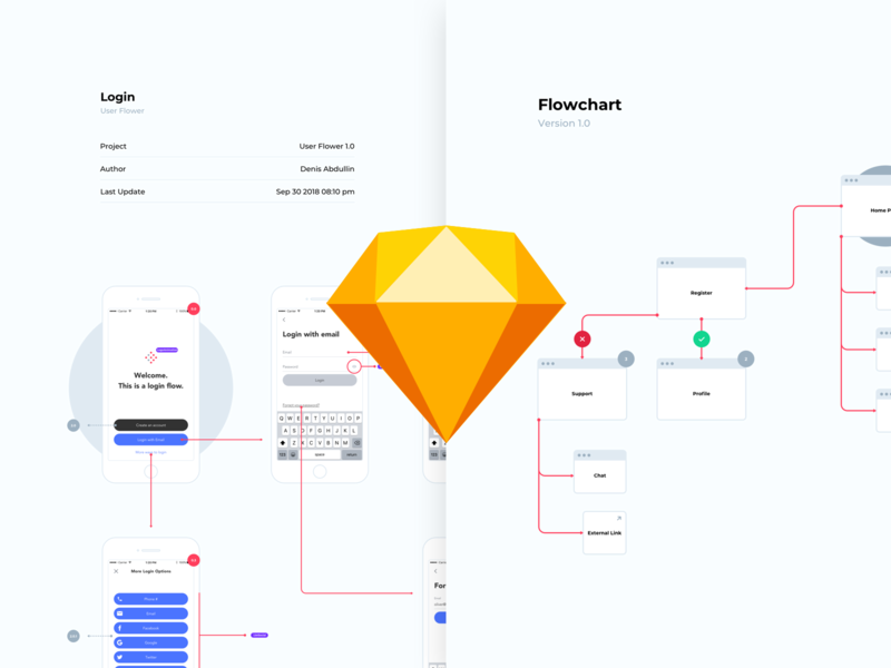 User Flow in Sketch with User Flower mockups wireframes flowchart sketch sketch template ux uidesign ui userflow user flow sitemap sitemapping