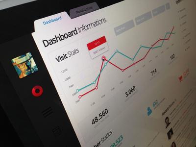 admin-dashboard [WIP] creartix admin dashboard ui tablet interface graph simple flat cms