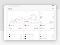 Ui Dashboard