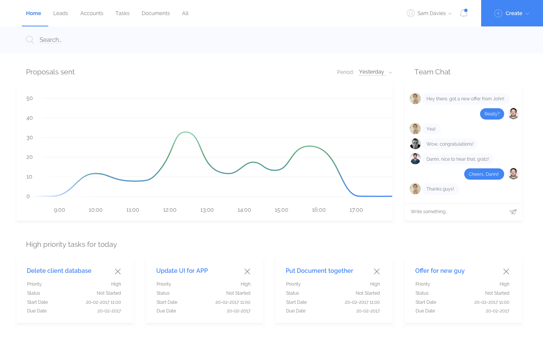 Main page dashboard