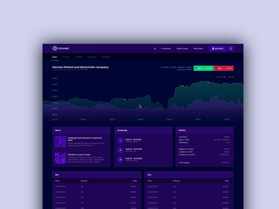 Stock exchange - investment page fin-tech finance app fin tech crypto blockchain minimalistic dashboard dark fintech finance stock minimal
