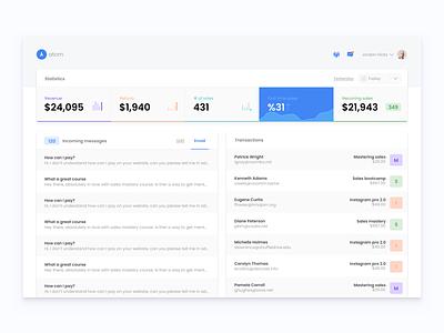 Atom dashboard - home screen finance hr sales minimal design ux  ui ui ui  ux dailyui app web dashboard app dashboard