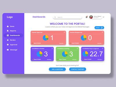Finance Dashboard Design v1 minimal clean statistics chart stats analytics data report crm panel interface design ui ux finance dashboards dashboard dashboad app admin
