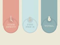 Invoice elements