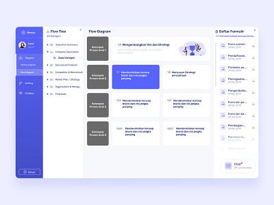Dashboard Flow Diagram clean desktop design desktop ui ux website uiux dashboard design dashboard app dashboard ui dasboard