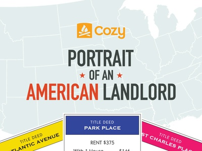 [Infographic] Portrait of an American Landlord