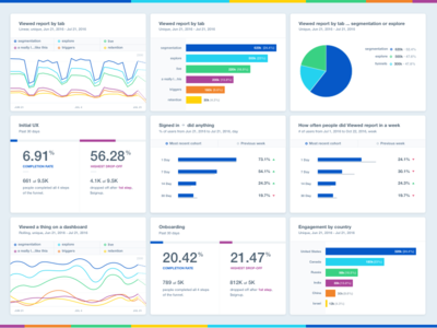 New Reports Color ui user interface ux user experience color swatches heatmaps dataviz data visualization product design