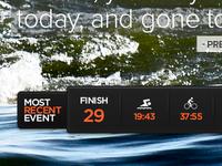 Triathlete Website WIP