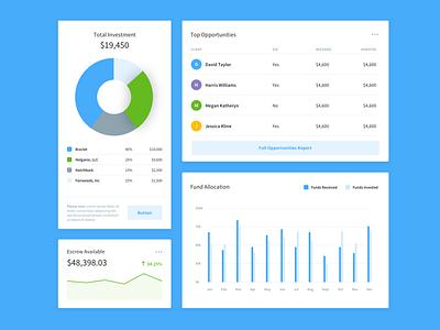 Investor Dashboard money investor report notch analytics statistics dashboard graph chart