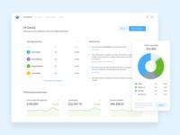 Investor Dashboard WIP