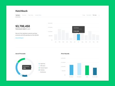 iSelect Company Insights ux ui invest finance statistics graph chart analytics notch wip dashboard