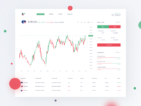 Currency Exchange Dashboard