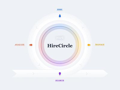 Hire Circle illustration design visualization circle recruit hire process chart